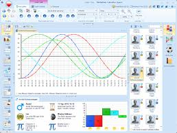 Free Daily Biorhythm Charts Biorhythms Calculator 2020 Software Free Biorhythm Charts