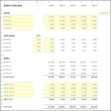 Sales Budget Template Sales Forecast Model Excel Template Financial Forecasting