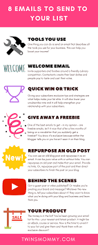How To Start An Email List As A New Blogger In 5 Easy Peasy Steps