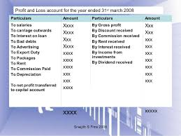 Profit And Loss Account Trading Profit And Loss Account