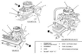 similiar chevy 350 engine diagram keywords 350 chevy engine diagram car tuning · 350 5 7