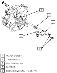 buick century thermostat location diagram  buick century questions where is the thermostat in a 2000 buick