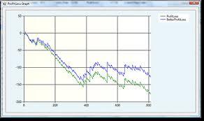 profit loss graph profit and loss graph