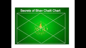 Secrets Of Bhav Chalit Chart English