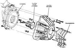 solved i need wiring schematic for starting on a 96 ford fixya source 1991 ford ranger manual transmission remove