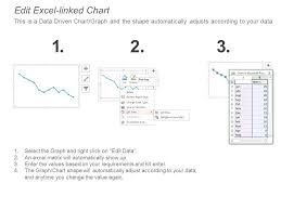 Regression Chart Excel 2013 Linear Regression Analytics Ppt Model Presentation