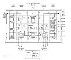 general electric motors wiring diagram malochicolove com general electric motors wiring diagram motor wiring diagram neral electric motor wiring diagram wiring diagram wiring