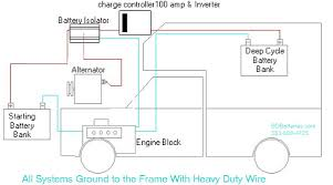wiring diagram the following schematic is the rv inverter wiring travel trailer wiring diagram at Rv Wiring Schematic