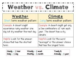 Weather Anchor Chart Weather Vs Climate Anchor Chart