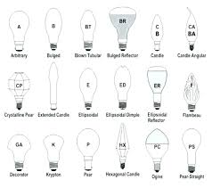 ceiling fan light bulb size ceiling fan bulb size light bulb shapes types sizes identification guides