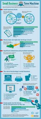 what motivates entrepreneurs to do what they do infographic what motivates entrepreneurs to do what they do infographic
