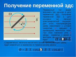 Презентация к уроку Переменный электрический ток  слайда 7 Переменный ток может возникать при наличии в цепи переменной ЭДС Получение п