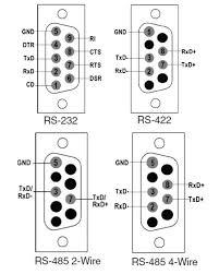 db9 wiring diagram images wiring rj45 wiring diagrams pictures wiring diagrams