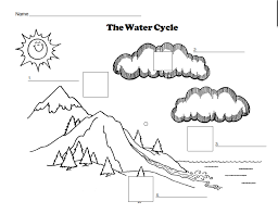 Small Picture Water Cycle Coloring Pages Coloring Home