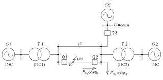 Курсовая работа Электромагнитные переходные процессы в  Исходные данные