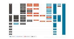 a atuação da index php x configurações