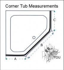Neo angle measurement guide