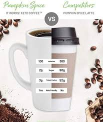 I chose this blender for it's powerful wattage. Amazon Com It Works Keto Coffee 7 Pack 1 Week Supply Trial Health Personal Care
