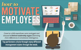 Motivate Leadership To Motivate Employees Do Three Things Well