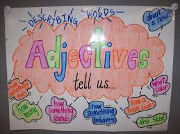 How To Make A Creative Chart Adjective Chart Have Students Make Creative Posters For