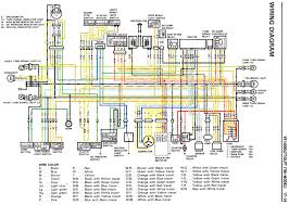 klr 650 wiring diagram klr 650 wiring diagram schematics inside john 2003 klr 650 wiring diagram klr 650 wiring diagram klr 650 wiring diagram schematics inside john deere 4440 teamninjaz