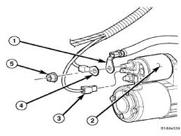dodge ram 2002 2008 3rd generation how to replace starter dodgeforum diagram of electrical wiring