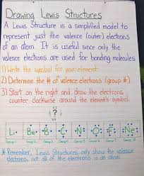 best teaching chemistry ideas periodic table fab early unit on atoms and chemistry great example of interest driven learning