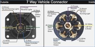7 pin rv trailer wiring diagram buildabiz me 7 wire trailer cable diagram wiring diagram best idea 7 wire trailer plug wiring diagram blade