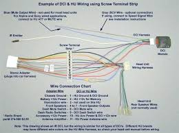 alpine radio wiring diagram 1993 honda accord for 3 way switch uk car stereo wire diagram at Car Radio Wire Diagram