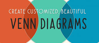 Powerpoint 2010 Venn Diagram Learn To Create Customized Venn Diagram In Powerpoint The