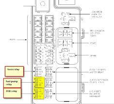 2003 pt cruiser wiring diagram 2003 pt cruiser radio wiring pt cruiser fuse box under hood at 2001 Pt Cruiser Fuse Box Diagram