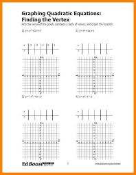 graphing parabolas worksheet graphing 20quadratic 20equations 20by 20finding 20the 20vertex 20pic 2 jpg