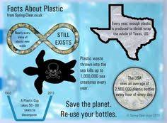 facts about plastic pollution and things we can do about it essay for plastic pollution facts essay for you