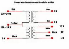 gallery toroidal transformer wiring diagram niegcom online galerry toroidal transformer wiring diagram