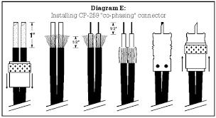measuring swr coax e gif 30 9 k