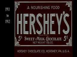 Hersheys Wrapper Fresh Mighty Delighty Mini Halloween Candy Bar