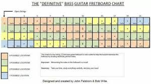 Bass Guitar Fretboard Notes Chart To Memorize The Bass Frets In 2019 Guitar Fretboard Chart