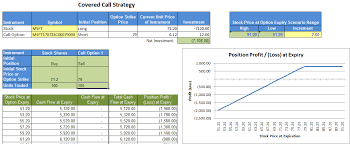 Pricing Model Excel Template Download Covered Call Income Generation With Marketxls