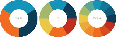 Best Color Palette For Charts 72 Veritable Chart Color Palette