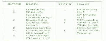 fuse box car wiring diagram page 99 1993 mercy e 300 fuse box diagram