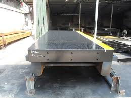 Wholesale Pit Type Weighbridge - Buy Reliable Pit Type Weighbridge from Pit  Type Weighbridge Wholesalers On Made-in-China.com