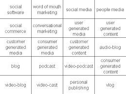 buzzword bingo generator social media software pr marketing bullshit bingo olafnitz net