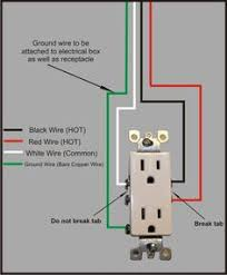 pin by andrew hicks on construction details methods home in most installations of electrical outlets the plug is fed by a single circuit that