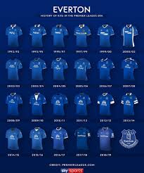 El ghazi's winner was the only highlight of a relatively flat second half that failed to build on a pulsating first. Everton Kits Through The Years Cheap Online