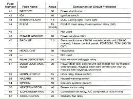 99 honda civic radio wiring diagram wiring diagram schemes 1997 honda accord electrical schematic at 1994 Honda Accord Stereo Wiring Diagram