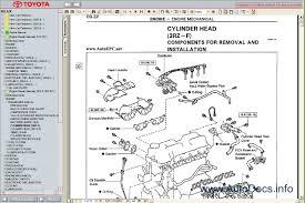 Toyota Hilux Repair Manual Pdf – Tutto su idee immagine per auto