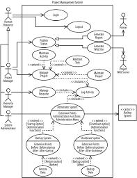 My Ucd Chart Pmo Pmis Ucd Use Case Diagram In 2019 Diagram Design