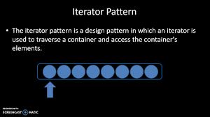 Iterator Design Pattern New Inspiration