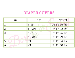 Luvs Diaper Weight Chart Www Bedowntowndaytona Com