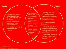 Socialism And Communism Venn Diagram Stalin And Lenin Venn Diagram